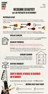 Niezbednik_Gitarzysty_infografika